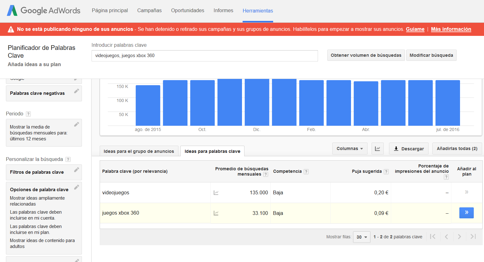 como posicionar blog google adwords